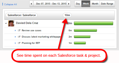 salesforce time tracking