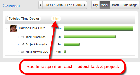 todoist time tracking