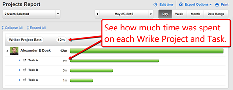 wrike time tracking
